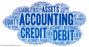 Basic Accounting Terms