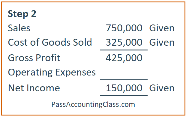 Problem 1 - Step 2: Net Income equation with solution for Gross Profit