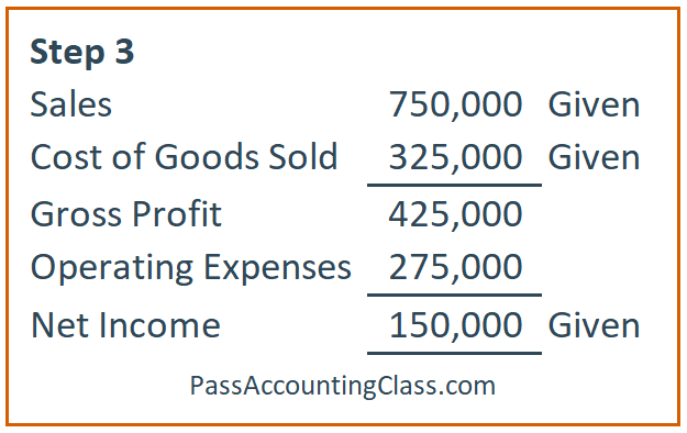 Problem 1 - Step 3: Net Income equation with solution for Operating Expenses