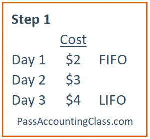 Step 1: Chart of increasing prices with FIFO and LIFO for accounting quiz questions problem 2