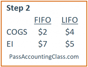 Problem 2 - Step 2: cost of goods sold and ending inventory for FIFO and LIFO